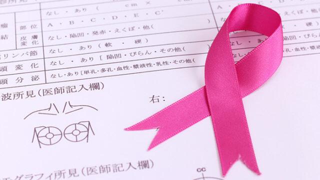 乳がん検診は「触視診・エコー・マンモグラフィー」の三つ巴がカギ!