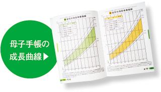 母子手帳の成長曲線